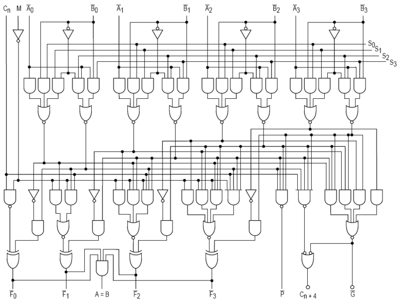 Základy číslicové techniky V